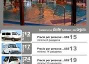 Visita las termas en uruguay en vehículos de snappy car rental